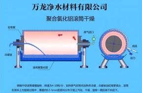 聚合氯化铝生产工艺方法